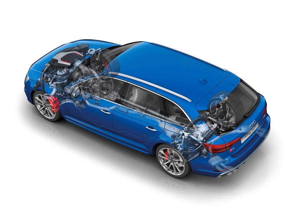 Audi S4 Avant B9 - Technik