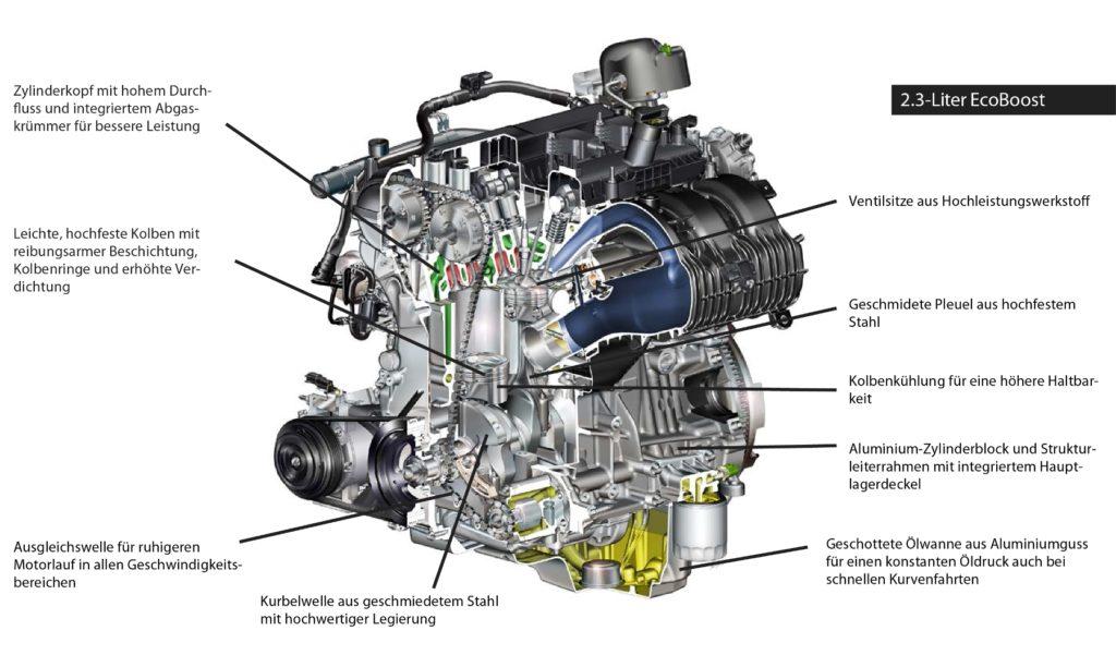 EcoBoost-Motor