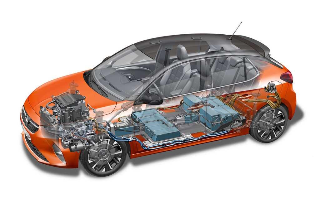 Batterie und Elektroantrieb