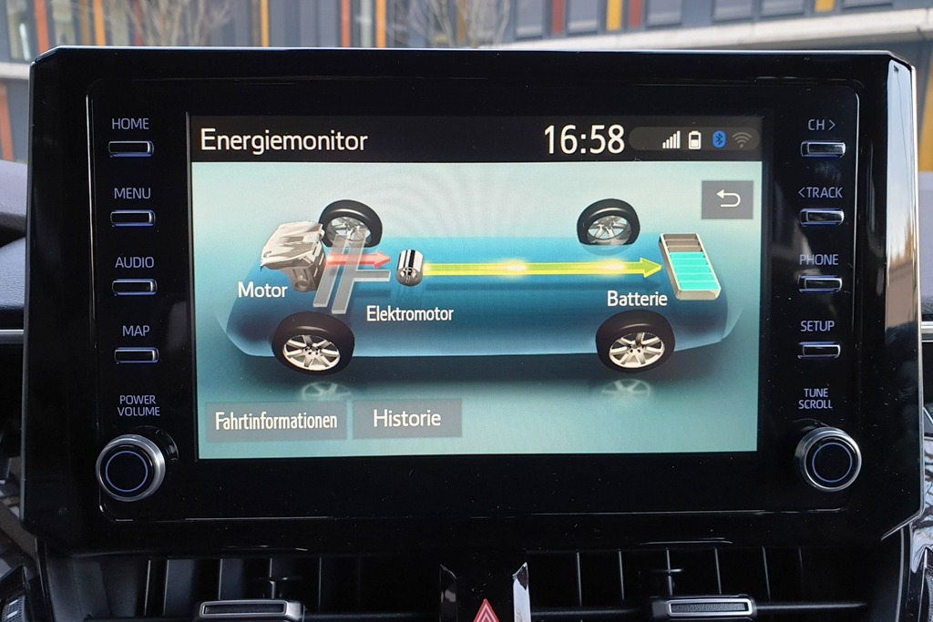 Hybrid Funktionsweise/Animation (Energiemonitor)