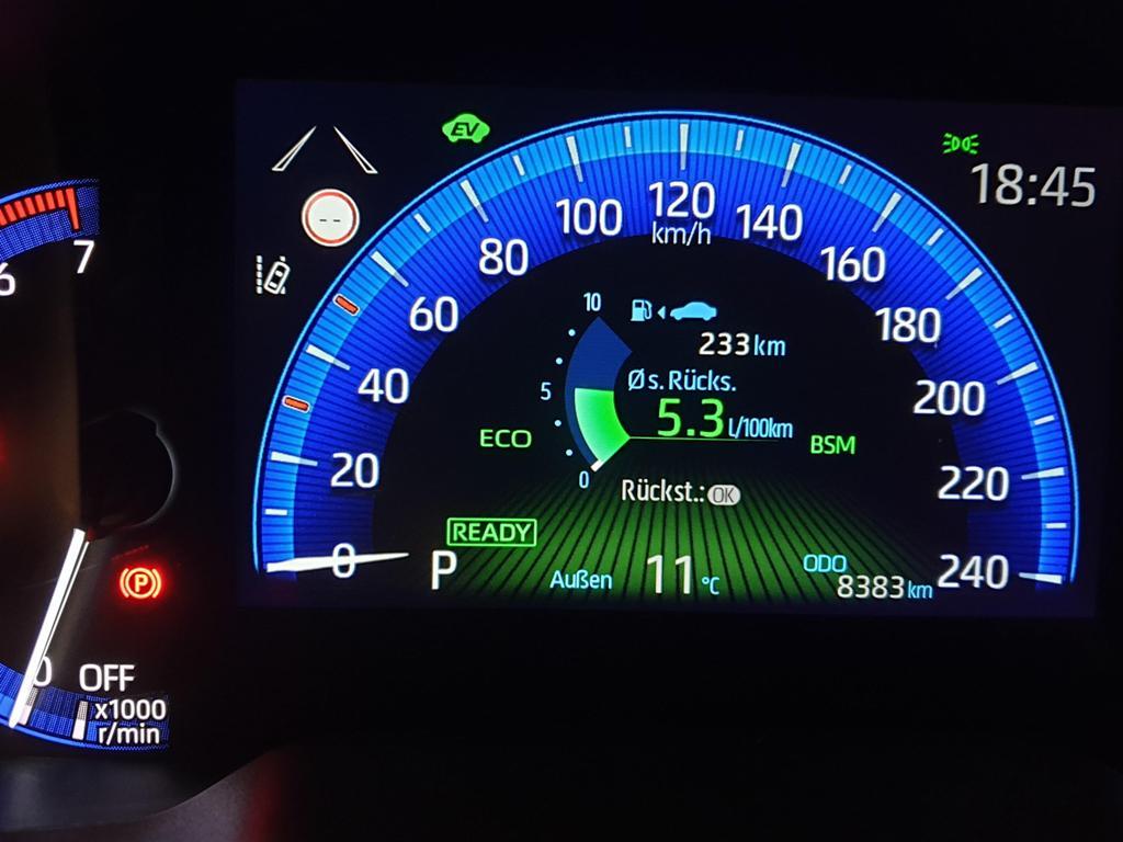 Suzuki Swace Hybrid Verbrauch (Bordcomputer), Praxisverbrauch