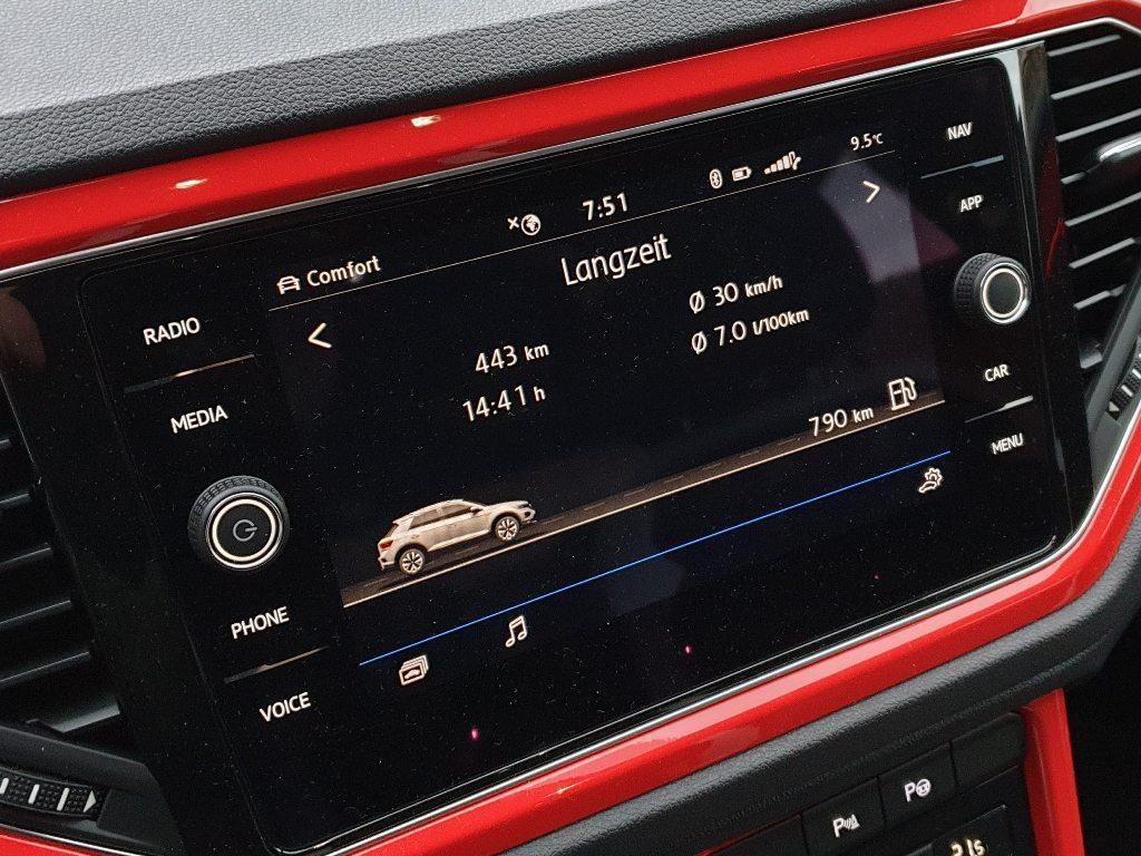 Praxisverbrauch 150 PS Diesel im T-Roc mit 4Motion