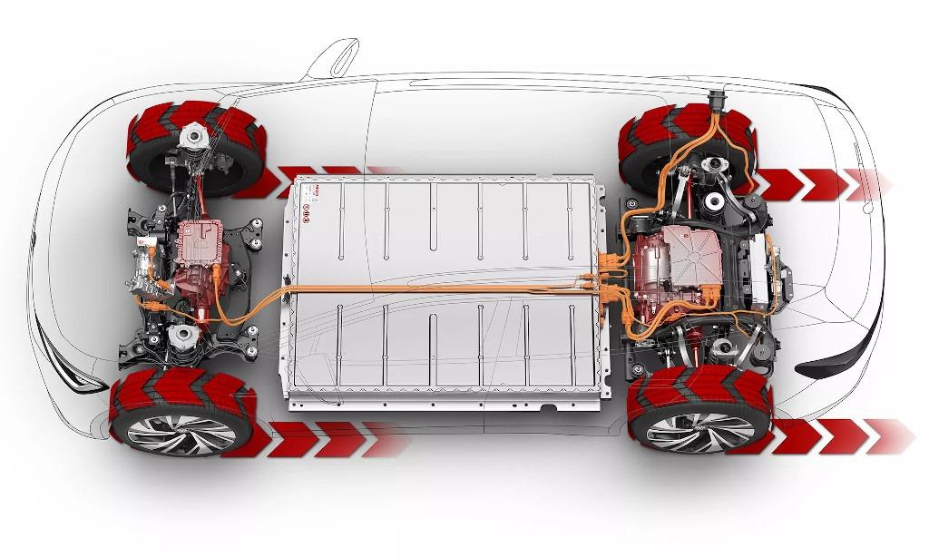Technik des neuen ID.4 GTX mit Allradantrieb und Dualmotor