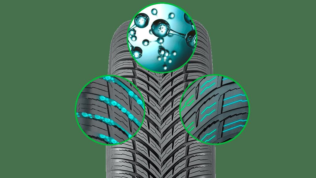 Nokian Tyres Seasonproof, Reifenprofil