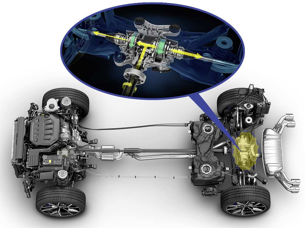 R-Performance Torque Vectoring